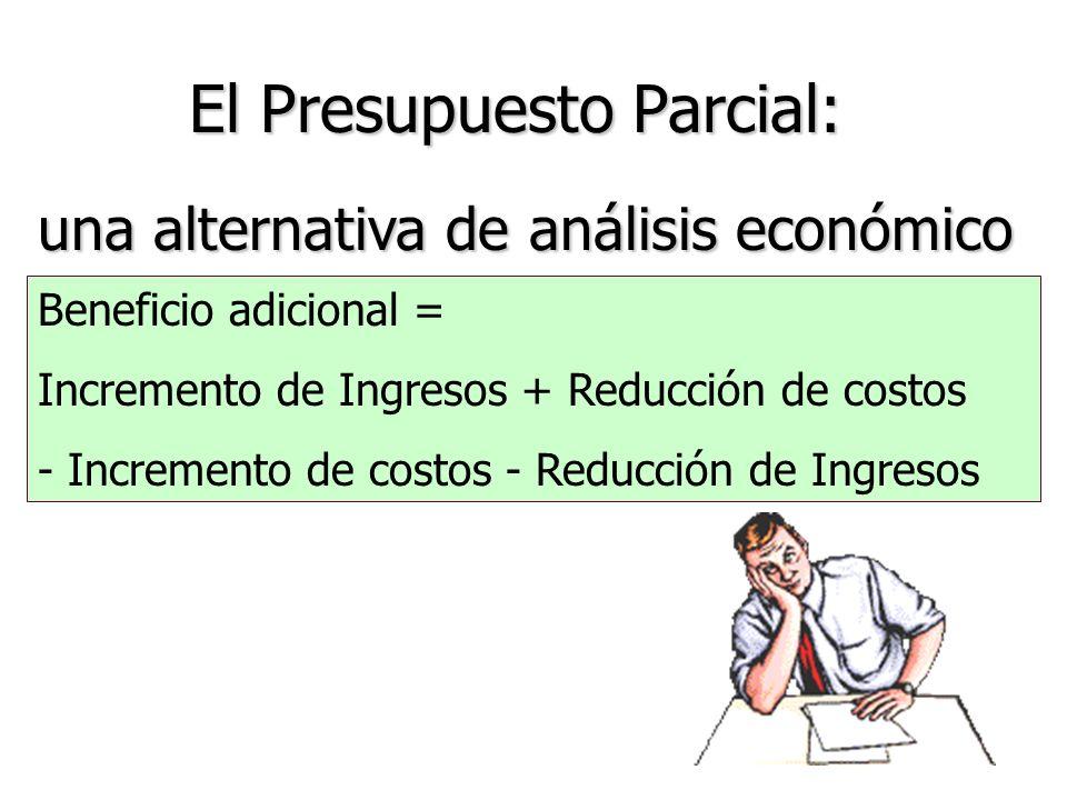 El Presupuesto Parcial: una alternativa de análisis económico una alternativa de análisis económico Beneficio adicional = Incremento de Ingresos + Reducción de costos - Incremento de costos - Reducción de Ingresos