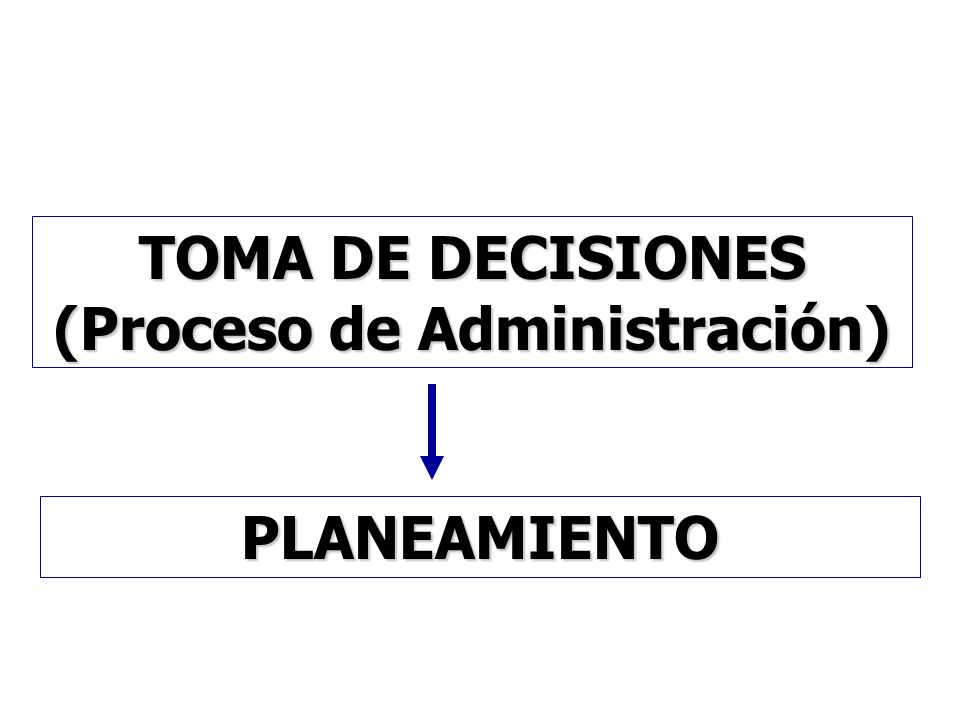 TOMA DE DECISIONES (Proceso de Administración) PLANEAMIENTO