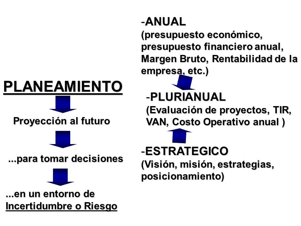 Cuota anual de amortización: Cuota anual de amortización: (Valor a Nuevo – Valor Res.Pasivo) vida útil 1 año Cuota A VN VRP Años