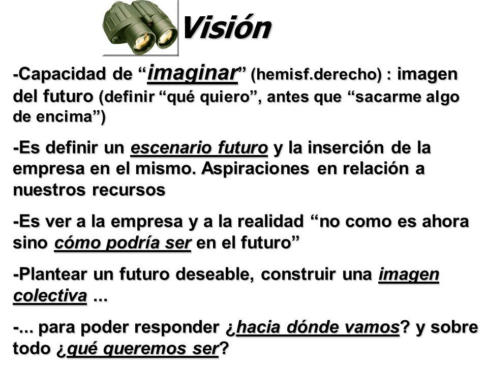 Visión - Capacidad de imaginar (hemisf.derecho) : imagen del futuro (definir qué quiero, antes que sacarme algo de encima) -Es definir un escenario futuro y la inserción de la empresa en el mismo.