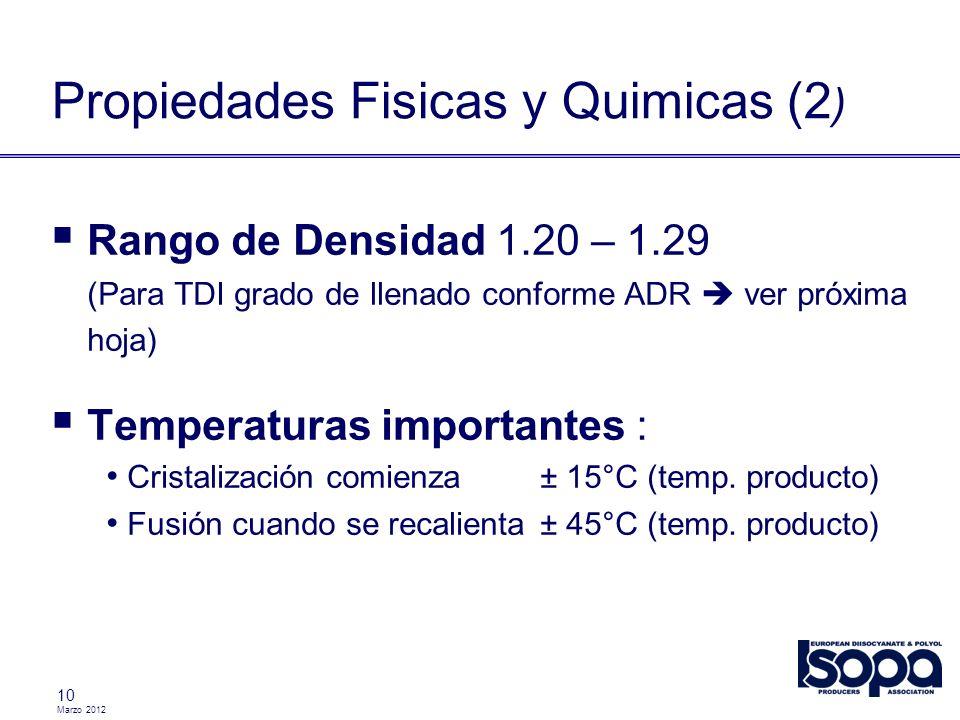 Marzo 2012 10 Rango de Densidad 1.20 – 1.29 (Para TDI grado de llenado conforme ADR ver próxima hoja) Temperaturas importantes : Cristalización comien