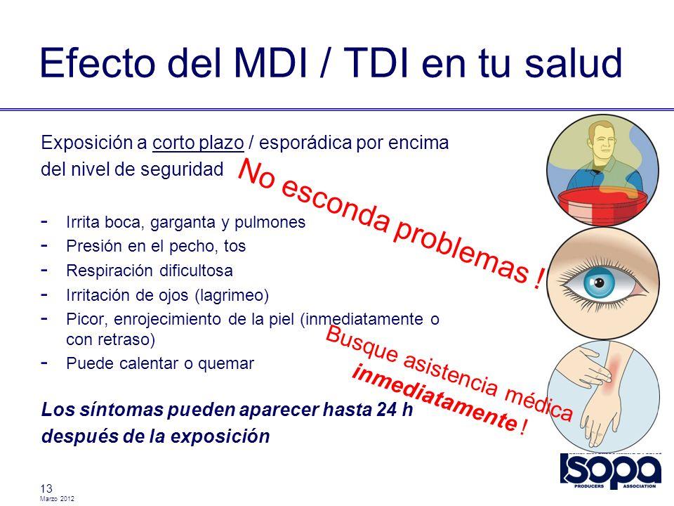 Marzo 2012 Efecto del MDI / TDI en tu salud 13 Exposición a corto plazo / esporádica por encima del nivel de seguridad - Irrita boca, garganta y pulmo
