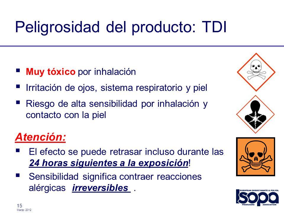 Marzo 2012 15 Peligrosidad del producto: TDI Muy tóxico por inhalación Irritación de ojos, sistema respiratorio y piel Riesgo de alta sensibilidad por