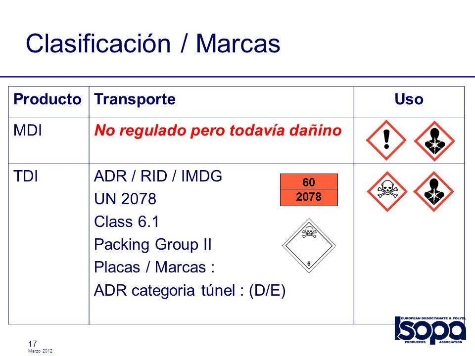 Marzo 2012 17 Clasificación / Marcas ProductoTransporteUso MDINo regulado pero todavía dañino TDIADR / RID / IMDG UN 2078 Class 6.1 Packing Group II Placas / Marcas : ADR categoria túnel : (D/E) 60 2078