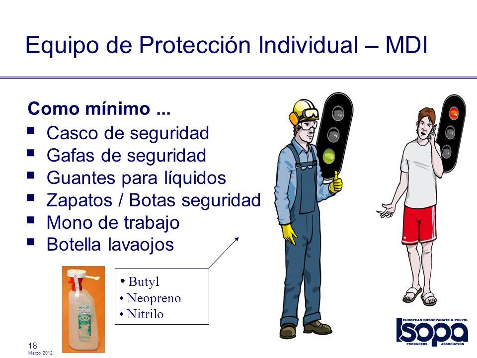 Marzo 2012 19 Casco de seguriadad Máscara facial completa (con filtro apropiado) Guantes para líquidos Zapatos Botas seguridad Mono / Traje Químico Botella lavaojos Como mínimo...