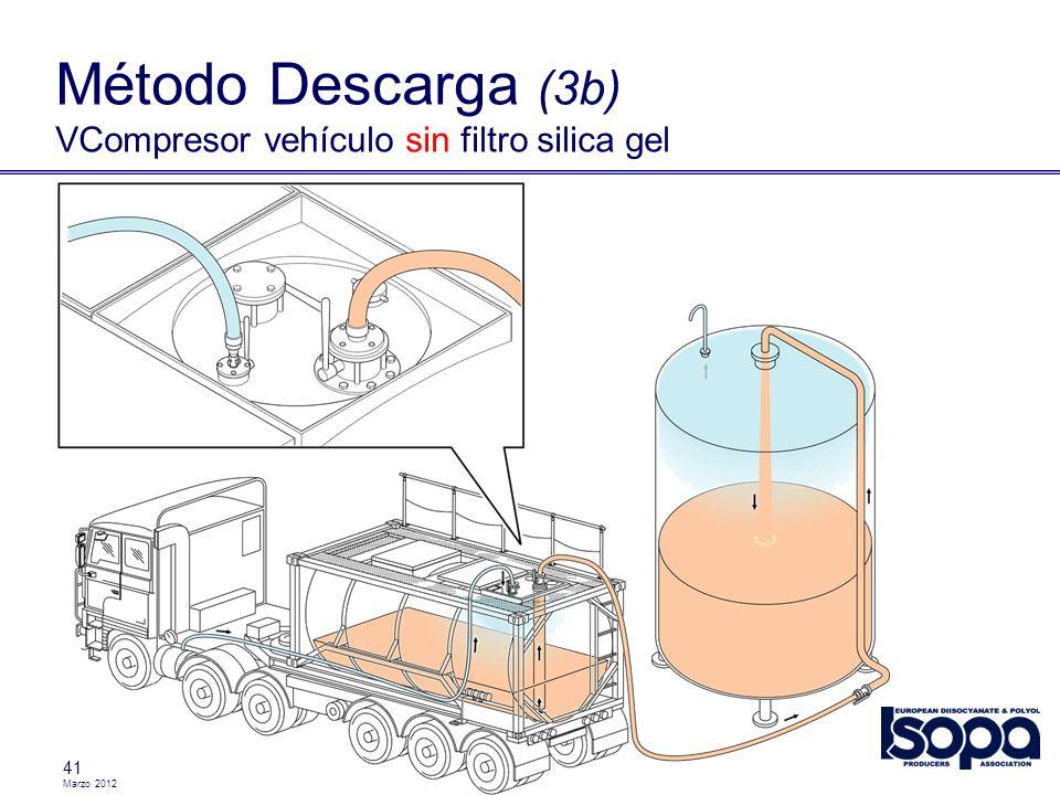 Marzo 2012 41 Método Descarga (3b) VCompresor vehículo sin filtro silica gel