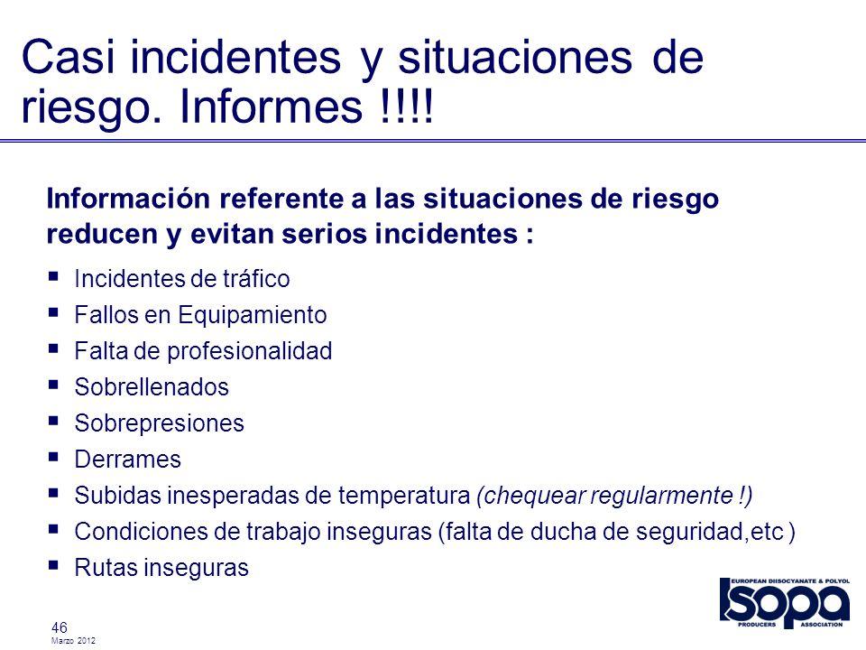 Marzo 2012 46 Casi incidentes y situaciones de riesgo. Informes !!!! Información referente a las situaciones de riesgo reducen y evitan serios inciden