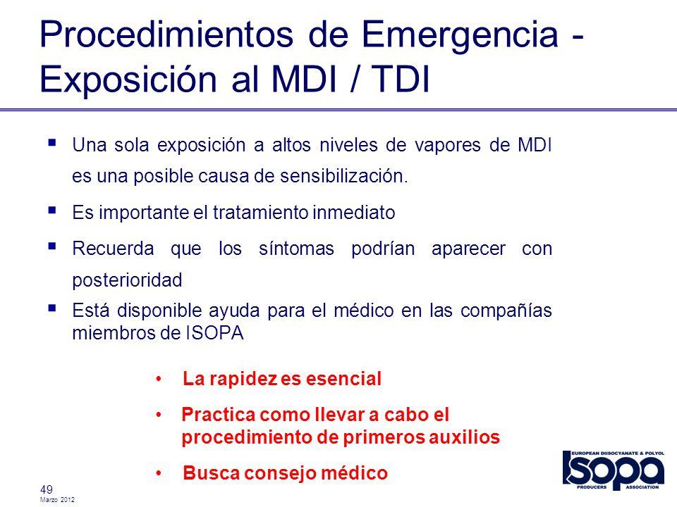 Marzo 2012 Procedimientos de Emergencia - Exposición al MDI / TDI 49 Una sola exposición a altos niveles de vapores de MDI es una posible causa de sen