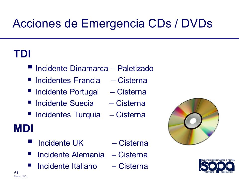 Marzo 2012 51 Acciones de Emergencia CDs / DVDs TDI Incidente Dinamarca – Paletizado Incidentes Francia – Cisterna Incidente Portugal – Cisterna Incidente Suecia – Cisterna Incidentes Turquia – Cisterna MDI Incidente UK – Cisterna Incidente Alemania – Cisterna Incidente Italiano– Cisterna