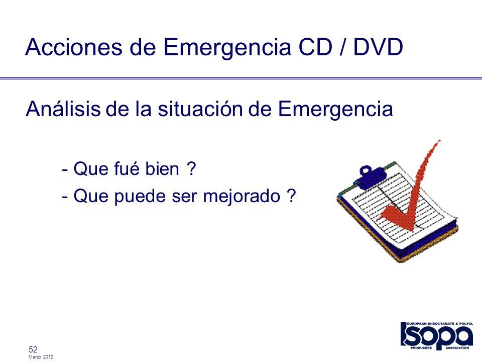 Marzo 2012 52 Acciones de Emergencia CD / DVD Análisis de la situación de Emergencia - Que fué bien ? - Que puede ser mejorado ?