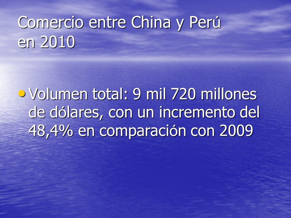 Comercio entre China y Per ú en 2010 Volumen total: 9 mil 720 millones de d ó lares, con un incremento del 48,4% en comparaci ó n con 2009 Volumen total: 9 mil 720 millones de d ó lares, con un incremento del 48,4% en comparaci ó n con 2009