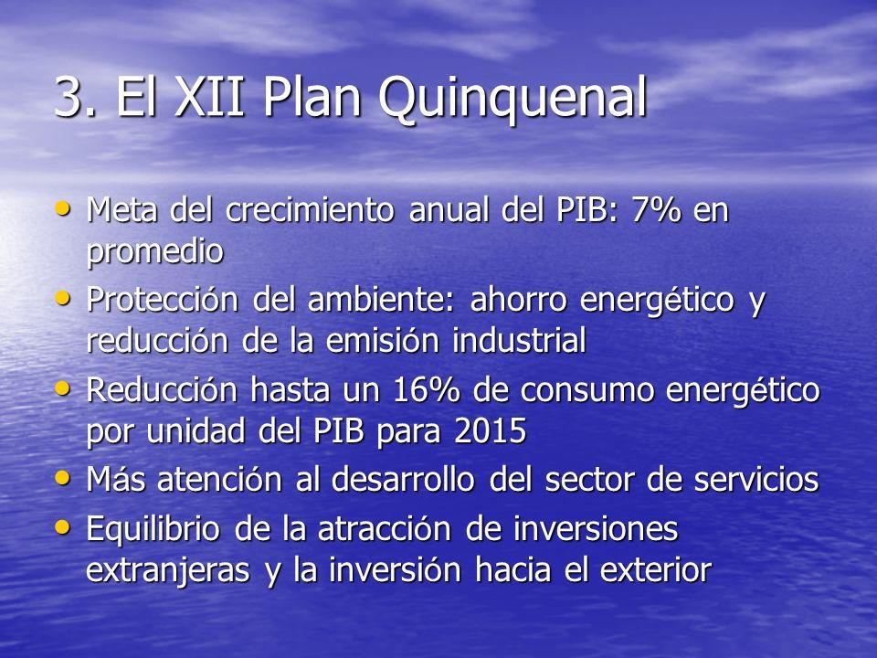 3. El XII Plan Quinquenal Meta del crecimiento anual del PIB: 7% en promedio Meta del crecimiento anual del PIB: 7% en promedio Protecci ó n del ambie
