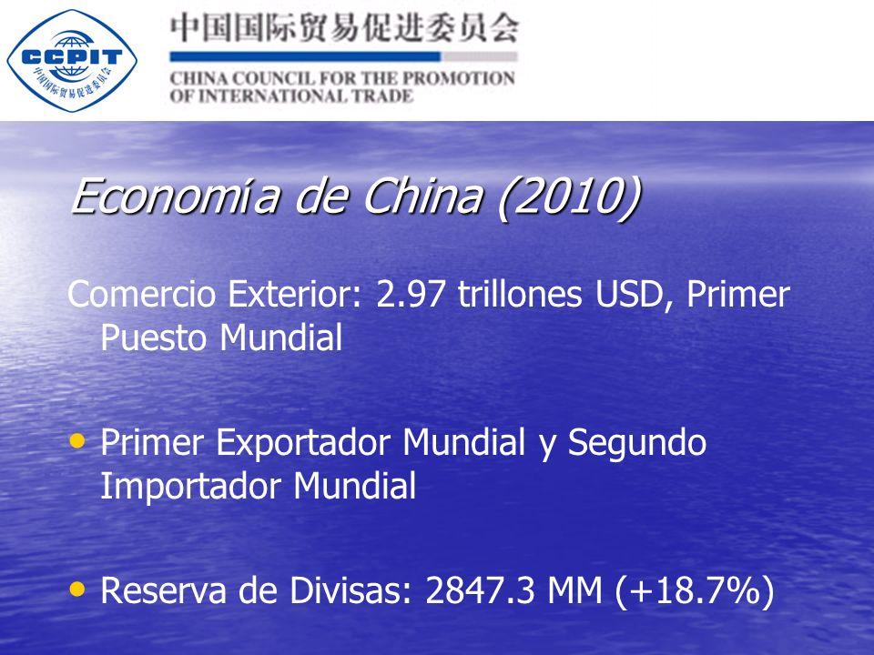 Econom í a de China (2010) Comercio Exterior: 2.97 trillones USD, Primer Puesto Mundial Primer Exportador Mundial y Segundo Importador Mundial Reserva de Divisas: 2847.3 MM (+18.7%)