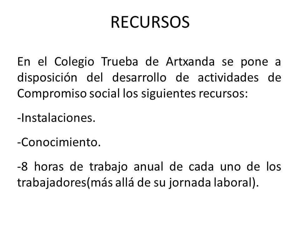 RECURSOS En el Colegio Trueba de Artxanda se pone a disposición del desarrollo de actividades de Compromiso social los siguientes recursos: -Instalaci