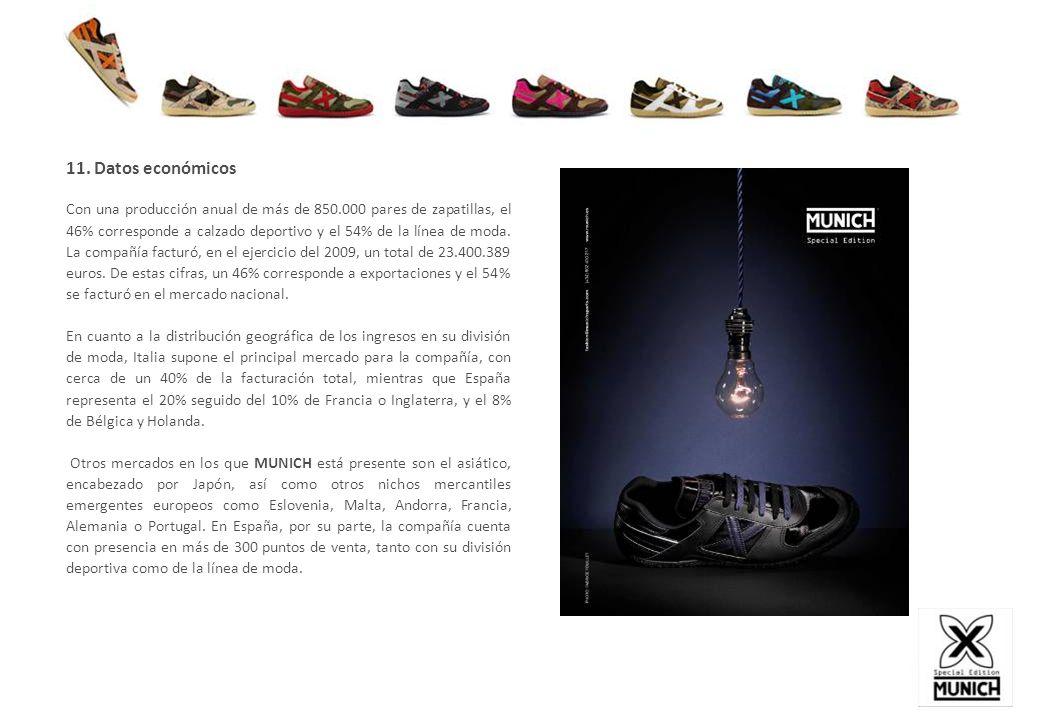 11. Datos económicos Con una producción anual de más de 850.000 pares de zapatillas, el 46% corresponde a calzado deportivo y el 54% de la línea de mo