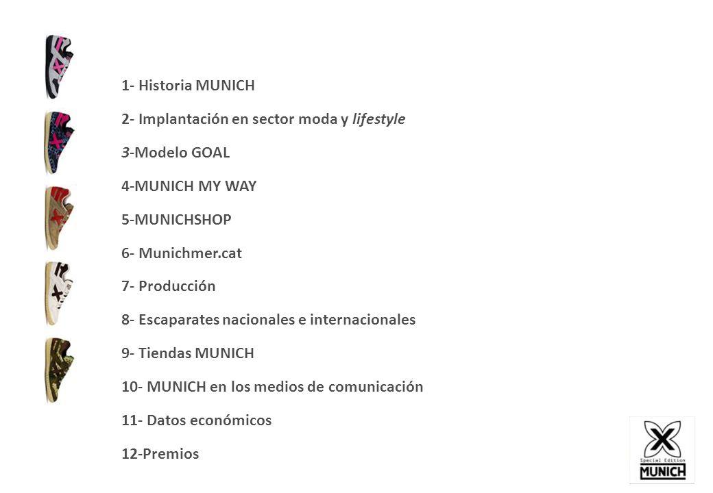 1- Historia MUNICH 2- Implantación en sector moda y lifestyle 3-Modelo GOAL 4-MUNICH MY WAY 5-MUNICHSHOP 6- Munichmer.cat 7- Producción 8- Escaparates