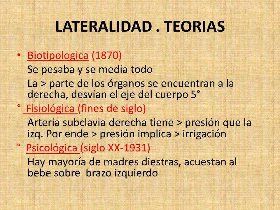 Lateralidad: Teorías Modernas Predeterminismo (Gesell) TNA,intrautero mira la mano, condiciona lateralidad.
