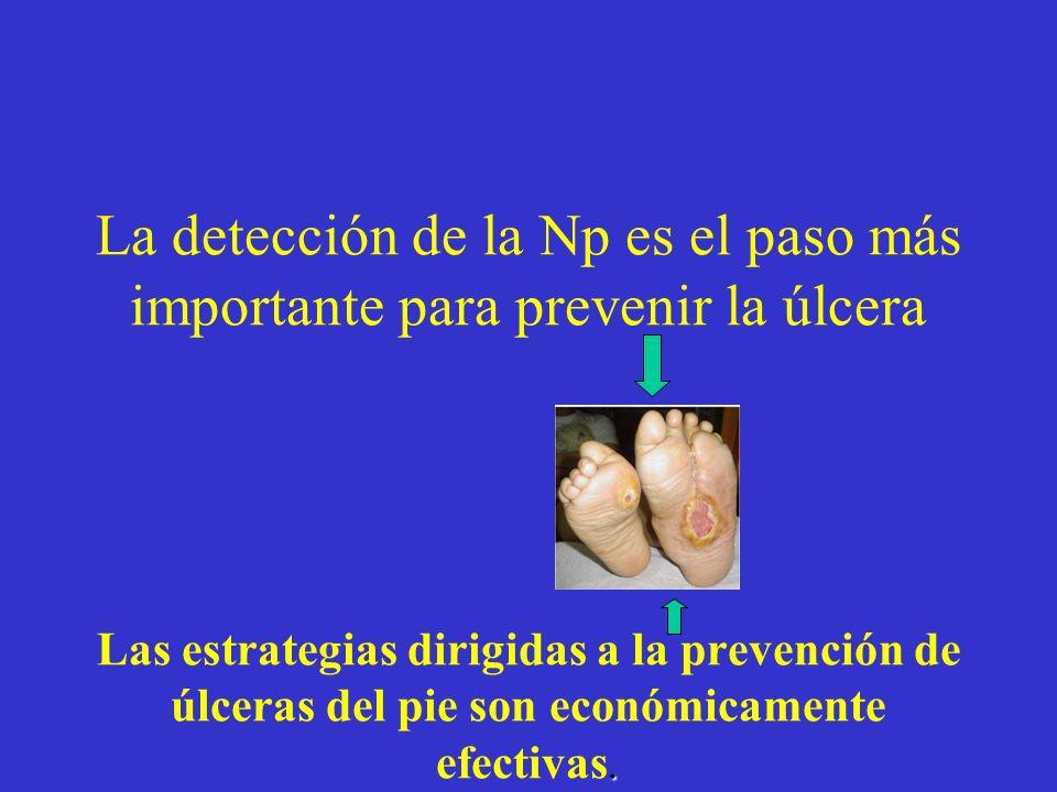 . La detección de la Np es el paso más importante para prevenir la úlcera Las estrategias dirigidas a la prevención de úlceras del pie son económicame