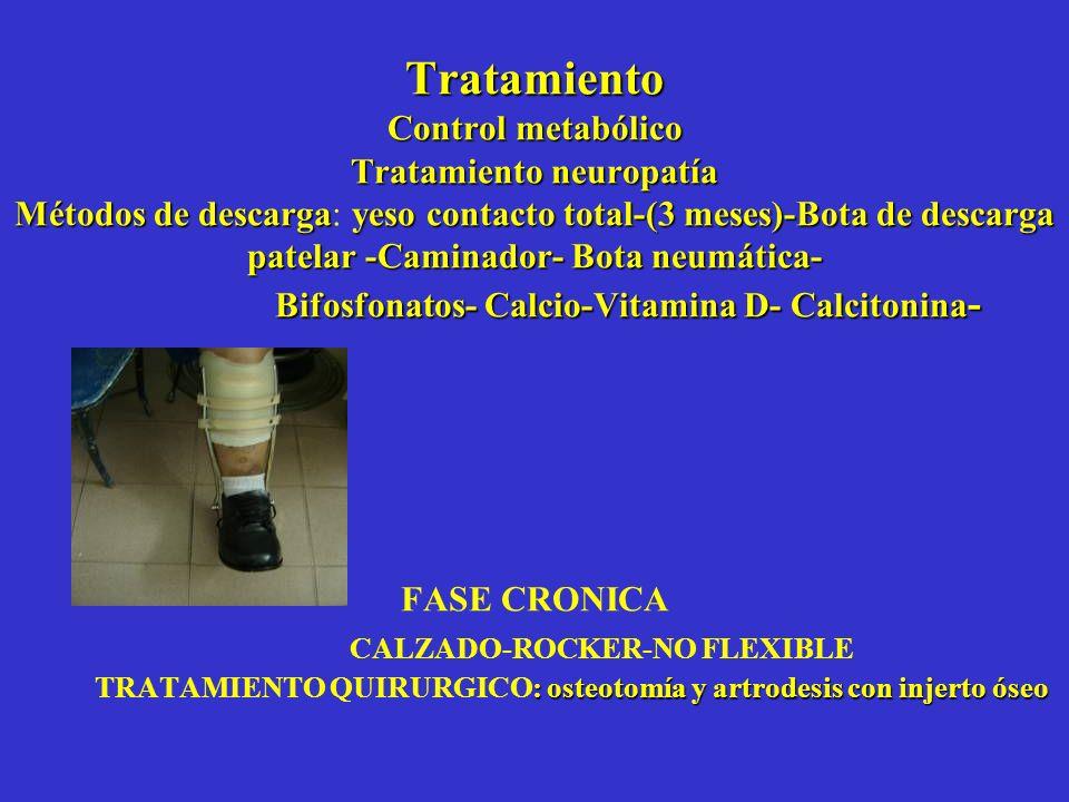 Tratamiento Control metabólico Tratamiento neuropatía Métodos de descargayeso contacto total-(3 meses)-Bota de descarga patelar -Caminador- Bota neumá