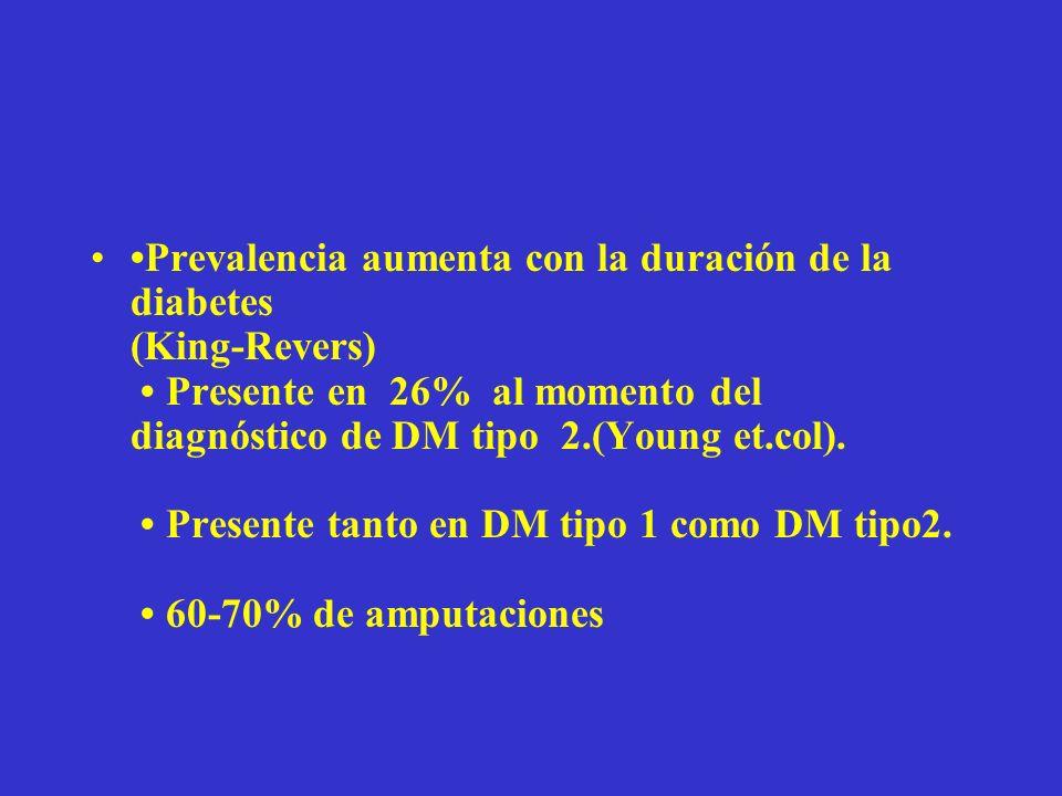 Prevalencia aumenta con la duración de la diabetes (King-Revers) Presente en 26% al momento del diagnóstico de DM tipo 2.(Young et.col). Presente tant