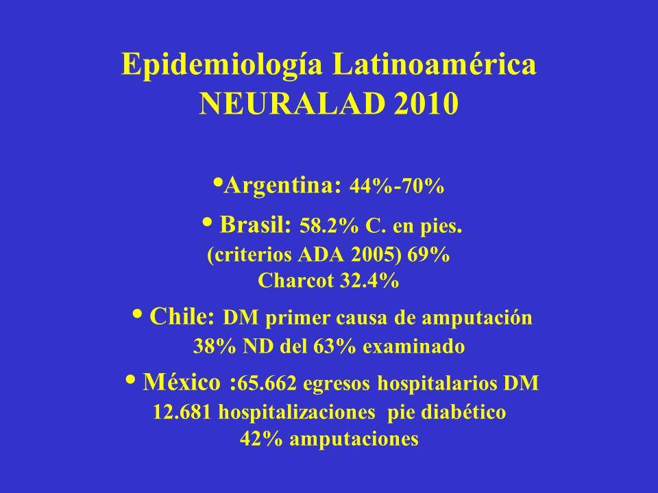 Epidemiología Latinoamérica NEURALAD 2010 Argentina: 44%-70% Brasil: 58.2% C. en pies. (criterios ADA 2005) 69% Charcot 32.4% Chile: DM primer causa d