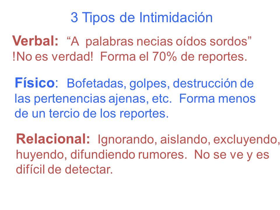 3 Tipos de Intimidación Verbal:A palabras necias oídos sordos !No es verdad.