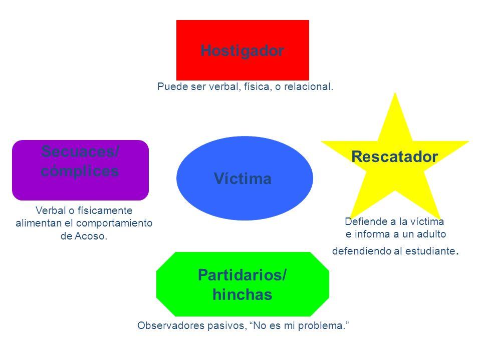 Hostigador Partidarios/ hinchas Secuaces/ cómplices Rescatador Víctima Puede ser verbal, física, o relacional.