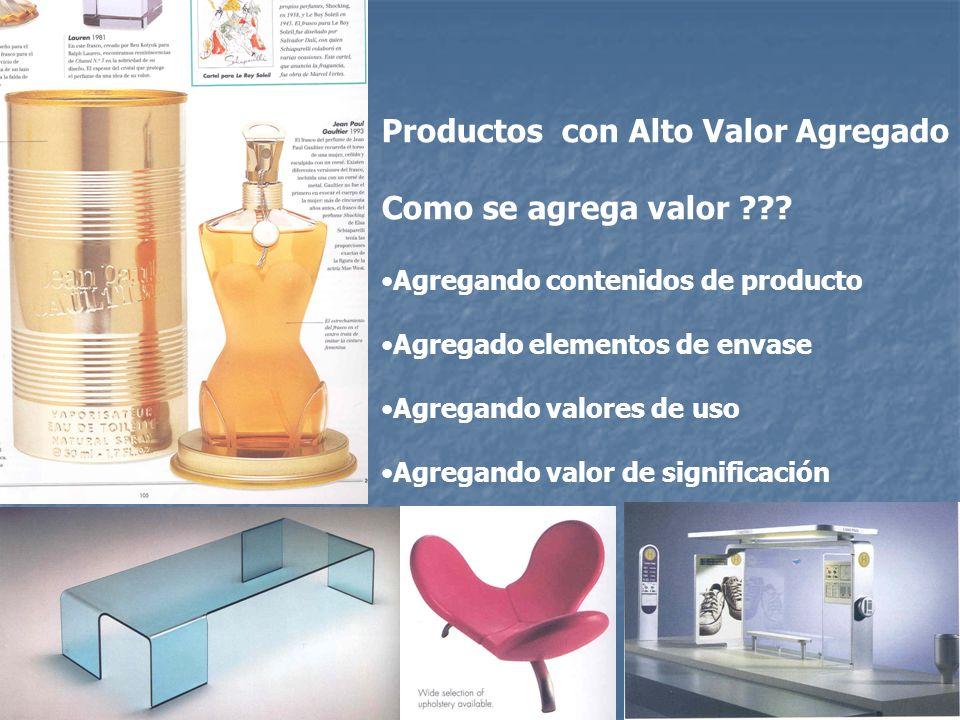 Productos con Alto Valor Agregado Como se agrega valor ??? Agregando contenidos de producto Agregado elementos de envase Agregando valores de uso Agre