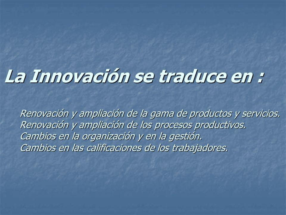 La Innovación se traduce en : Renovación y ampliación de la gama de productos y servicios. Renovación y ampliación de los procesos productivos. Cambio