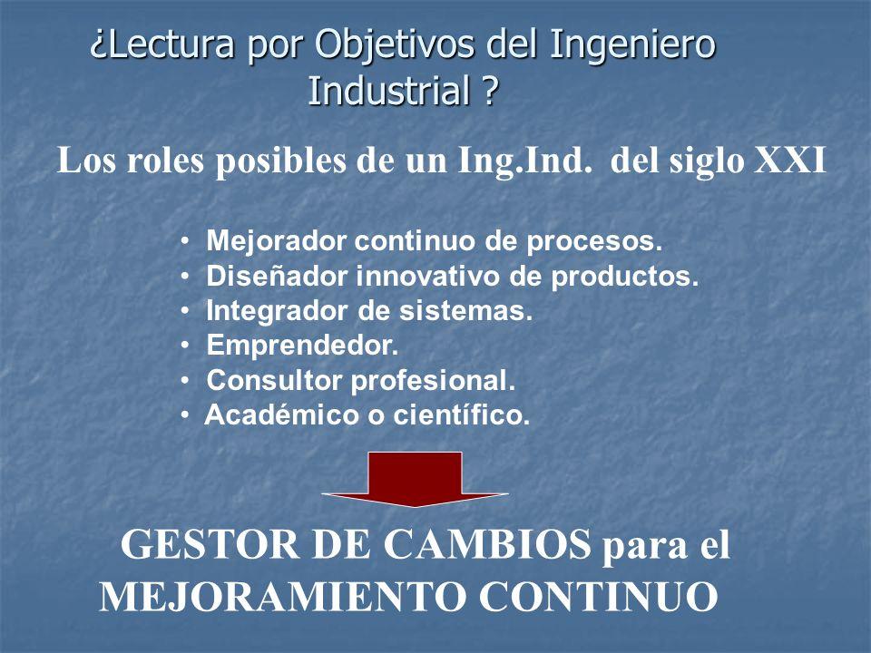 Los roles posibles de un Ing.Ind. del siglo XXI Mejorador continuo de procesos. Diseñador innovativo de productos. Integrador de sistemas. Emprendedor