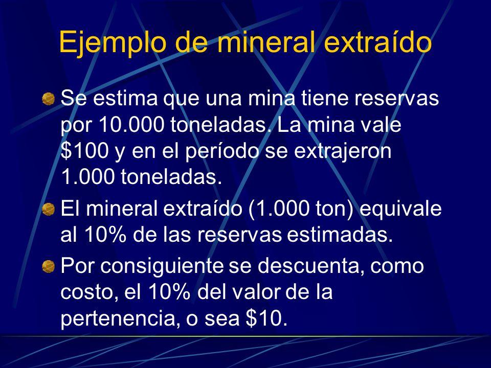 Ejemplo de mineral extraído Se estima que una mina tiene reservas por 10.000 toneladas. La mina vale $100 y en el período se extrajeron 1.000 tonelada