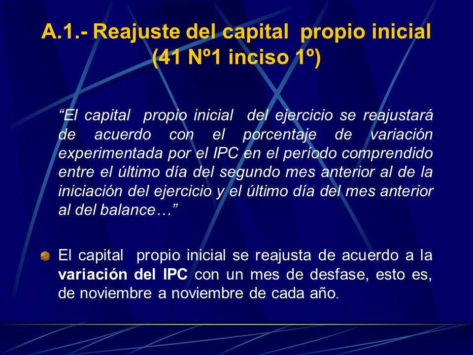 A.1.- Reajuste del capital propio inicial (41 Nº1 inciso 1º) El capital propio inicial del ejercicio se reajustará de acuerdo con el porcentaje de var