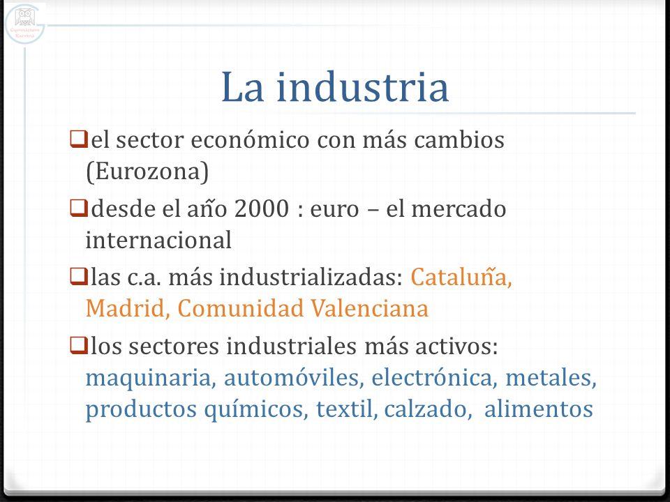 La industria el sector económico con más cambios (Eurozona) desde el ano 2000 : euro – el mercado internacional las c.a. más industrializadas: Catalun