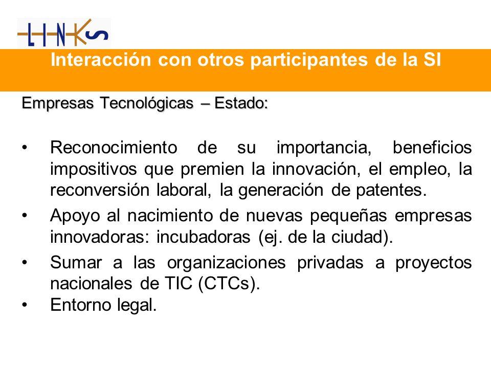 Interacción con otros participantes de la SI Empresas Tecnológicas – Estado: Reconocimiento de su importancia, beneficios impositivos que premien la i
