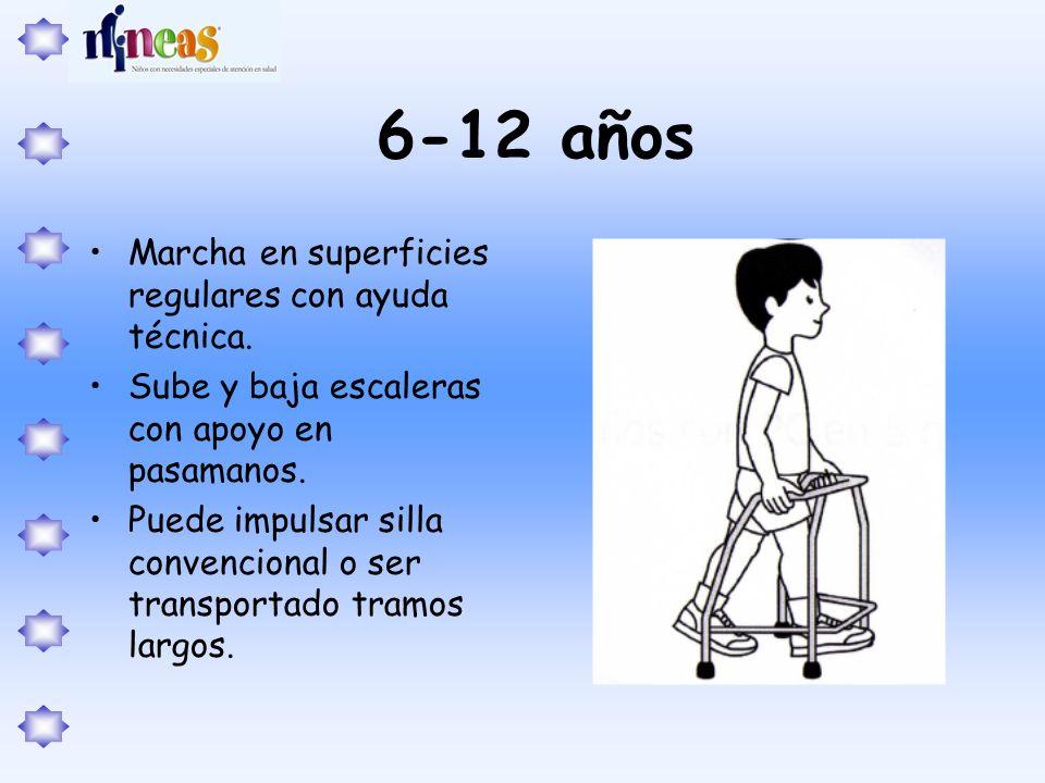 6-12 años Marcha en superficies regulares con ayuda técnica. Sube y baja escaleras con apoyo en pasamanos. Puede impulsar silla convencional o ser tra