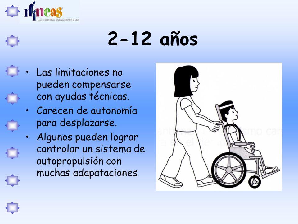 2-12 años Las limitaciones no pueden compensarse con ayudas técnicas. Carecen de autonomía para desplazarse. Algunos pueden lograr controlar un sistem