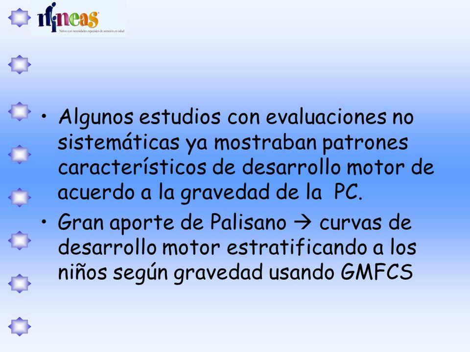 Sistema de Clasificación de la Función Motora Gruesa para Parálisis Cerebral (GMFCS) Nivel I: el niño deambula sin restricciones; tiene limitaciones en habilidades motrices más complejas.