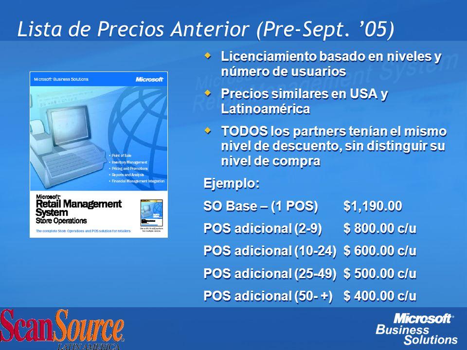 Lista de Precios Anterior (Pre-Sept. 05) Licenciamiento basado en niveles y número de usuarios Precios similares en USA y Latinoamérica TODOS los part