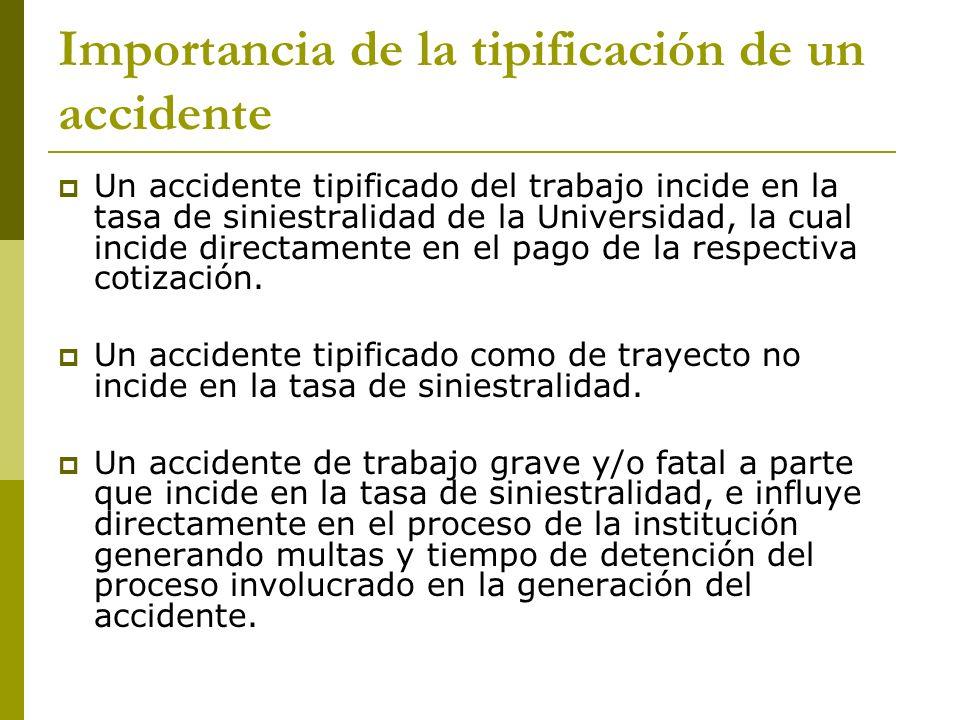 Importancia de la tipificación de un accidente Un accidente tipificado del trabajo incide en la tasa de siniestralidad de la Universidad, la cual inci