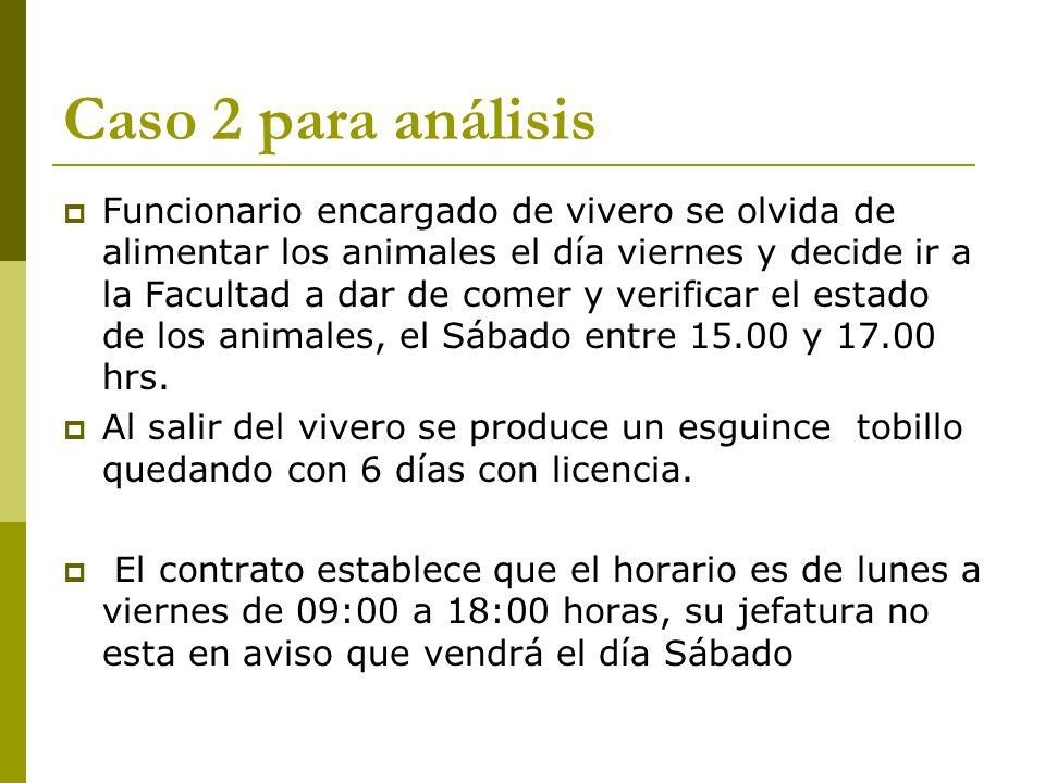 Caso 2 para análisis Funcionario encargado de vivero se olvida de alimentar los animales el día viernes y decide ir a la Facultad a dar de comer y ver