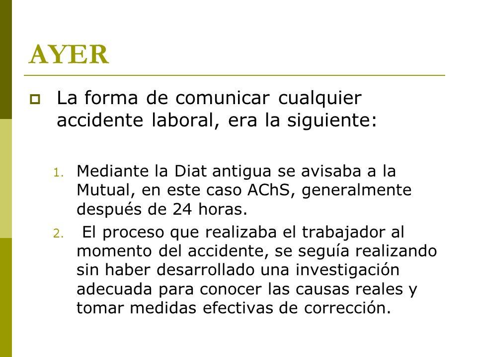 AYER 3.