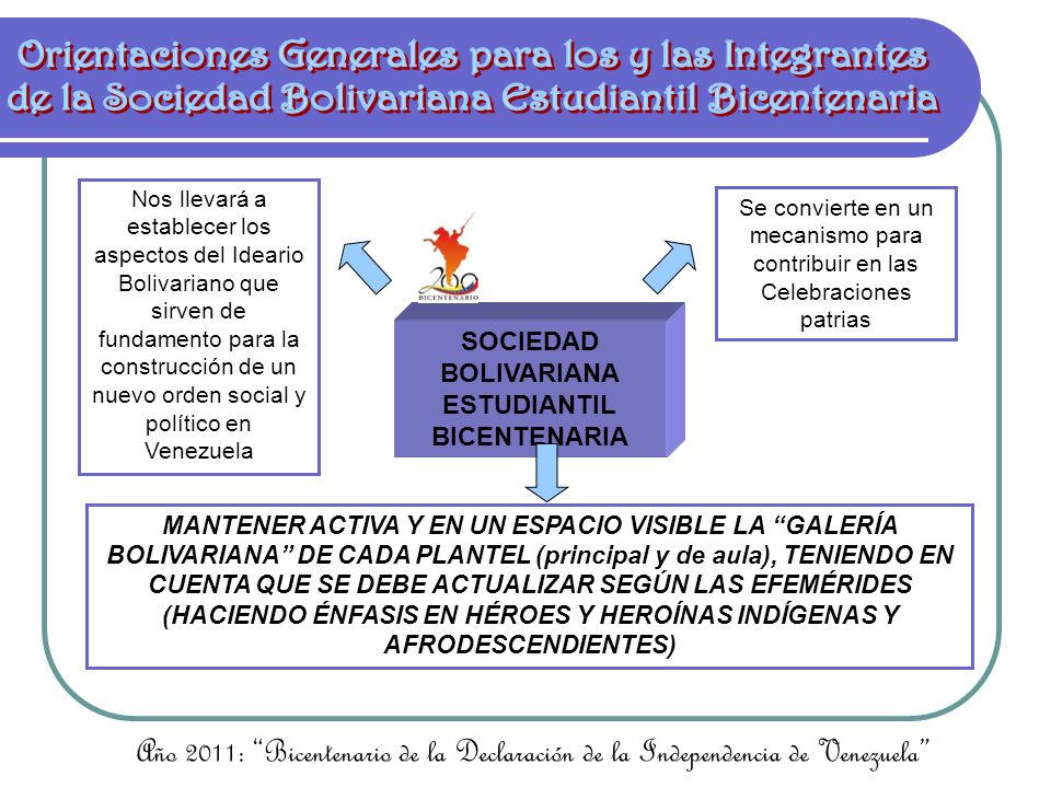 SOCIEDAD BOLIVARIANA ESTUDIANTIL BICENTENARIA Nos llevará a establecer los aspectos del Ideario Bolivariano que sirven de fundamento para la construcc