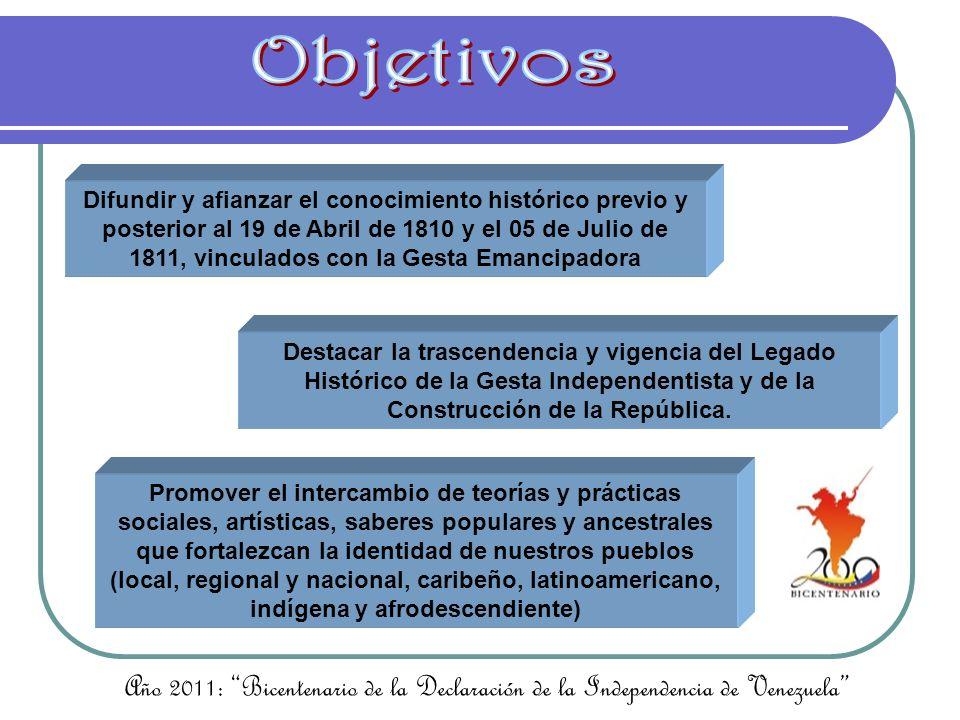 Reactivar y Fortalecer los Centros Bolivarianos de Investigación y Documentación Especializado para las Artes y la Cultura (CEBIDEAC), en todos los Planteles Educativos del Estado Bolívar, a través de la Elaboración del PORTAFOLIO BICENTENARIO