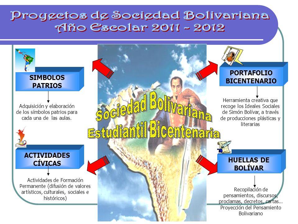 SIMBOLOS PATRIOS PORTAFOLIO BICENTENARIO HUELLAS DE BOLÍVAR ACTIVIDADES CÍVICAS Actividades de Formación Permanente (difusión de valores artísticos, c