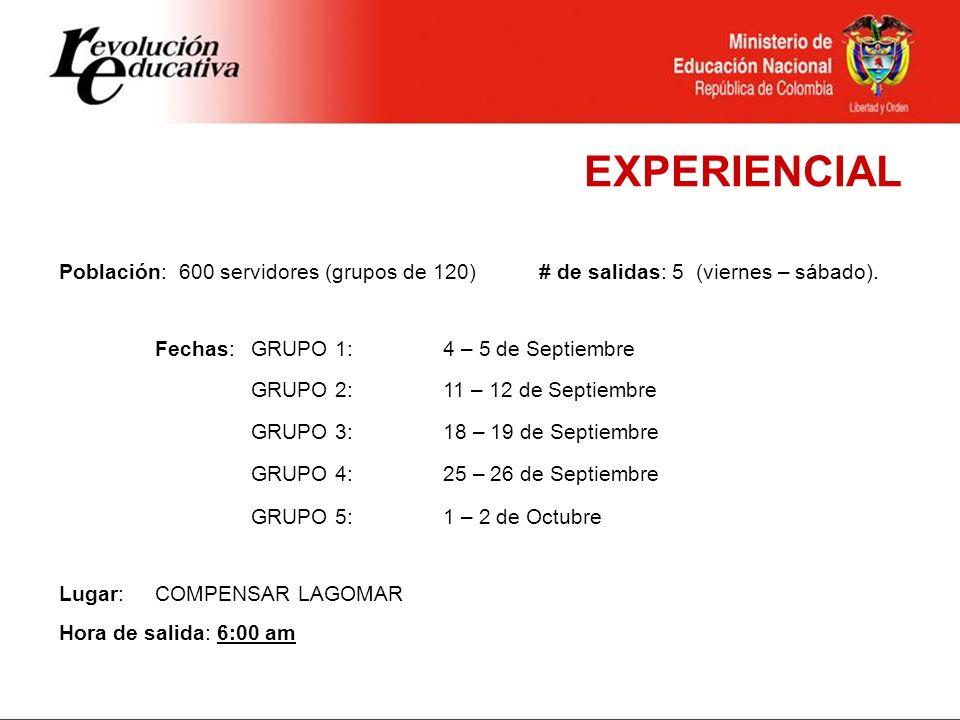 Población: 600 servidores (grupos de 120) # de salidas: 5 (viernes – sábado).