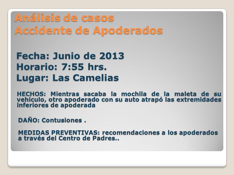 Análisis de casos Accidente de Apoderados Fecha: Junio de 2013 Horario: 7:55 hrs. Lugar: Las Camelias HECHOS: Mientras sacaba la mochila de la maleta