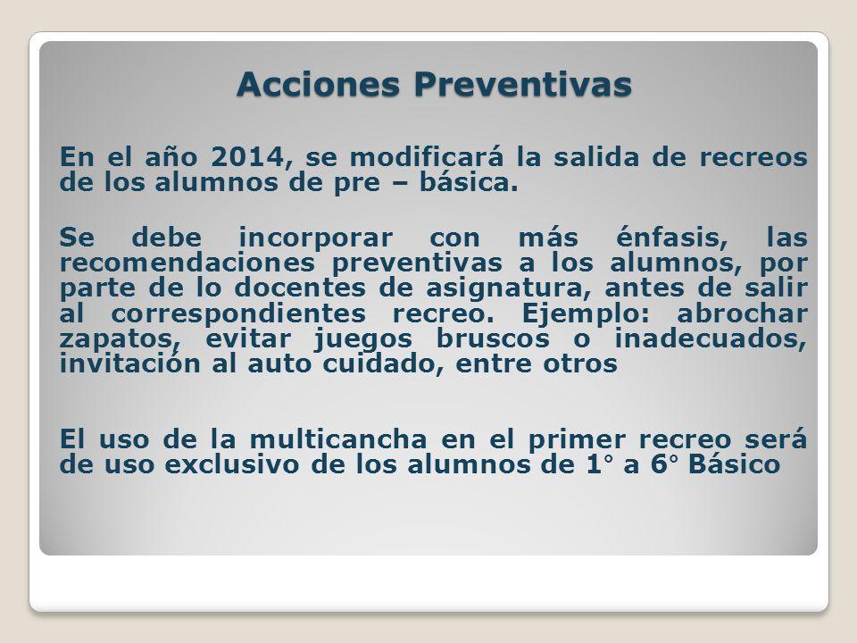Acciones Preventivas En el año 2014, se modificará la salida de recreos de los alumnos de pre – básica. Se debe incorporar con más énfasis, las recome