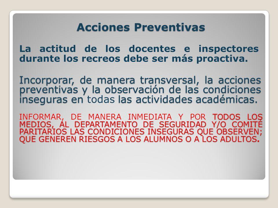 Acciones Preventivas La actitud de los docentes e inspectores durante los recreos debe ser más proactiva. Incorporar, de manera transversal, la accion