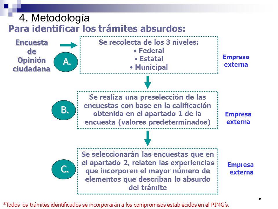 5 4. Metodología Encuesta de Opinión ciudadana A.