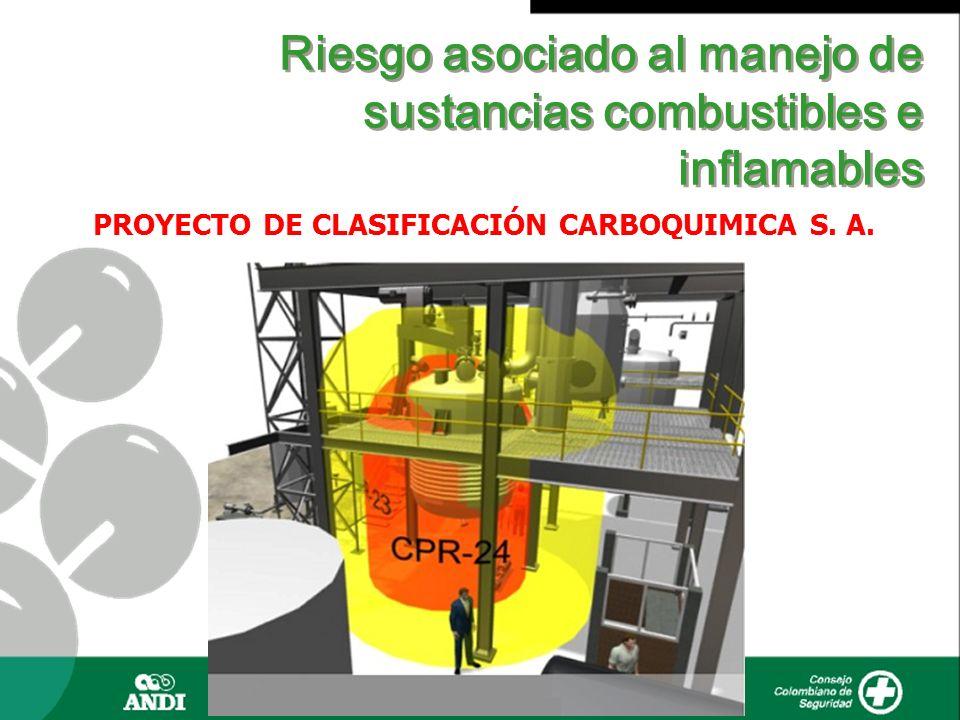 Riesgo asociado al manejo de sustancias combustibles e inflamables PROYECTO DE CLASIFICACIÓN CARBOQUIMICA S. A.